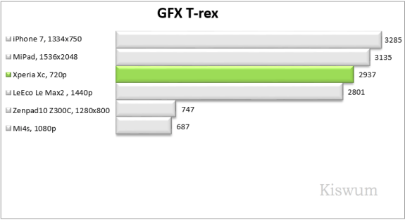 https://i0.wp.com/www.kiswum.com/wp-content/uploads/Xperia_Xc/Screenshot_2017-02-12_15_52_43.png?resize=575%2C313&ssl=1