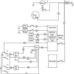 How To Read Avionics Wiring Diagrams 2008 Pontiac G6 Radio Diagram Manual Aircraft Schema E Books Maintenance Manuals On Cd For A Airplane