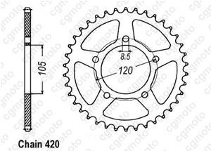 Kit chaîne moto pour APRILIA RX 50 ENDURO 2000