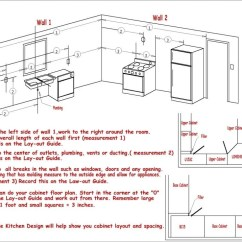 Design New Kitchen Layout Island On Wheels With Seating Do It Yourself Cabinets Installation Cabinet Depot Instruction Sheet