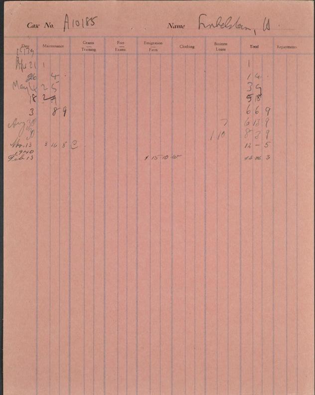 Kitchener camp, Herbert Finkelstein, case file, CBF, 1939