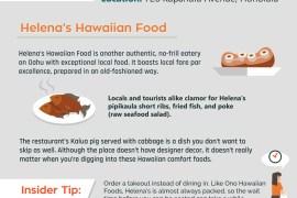 The Top 8 Best Authentic Hawaiian Food Spots