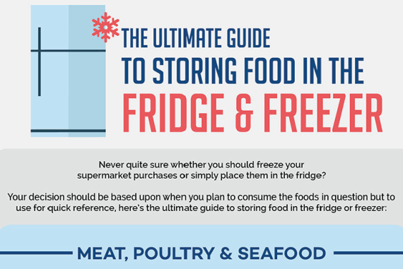 the ultimate guide to storing food in the fridge & freezer inforgraphic