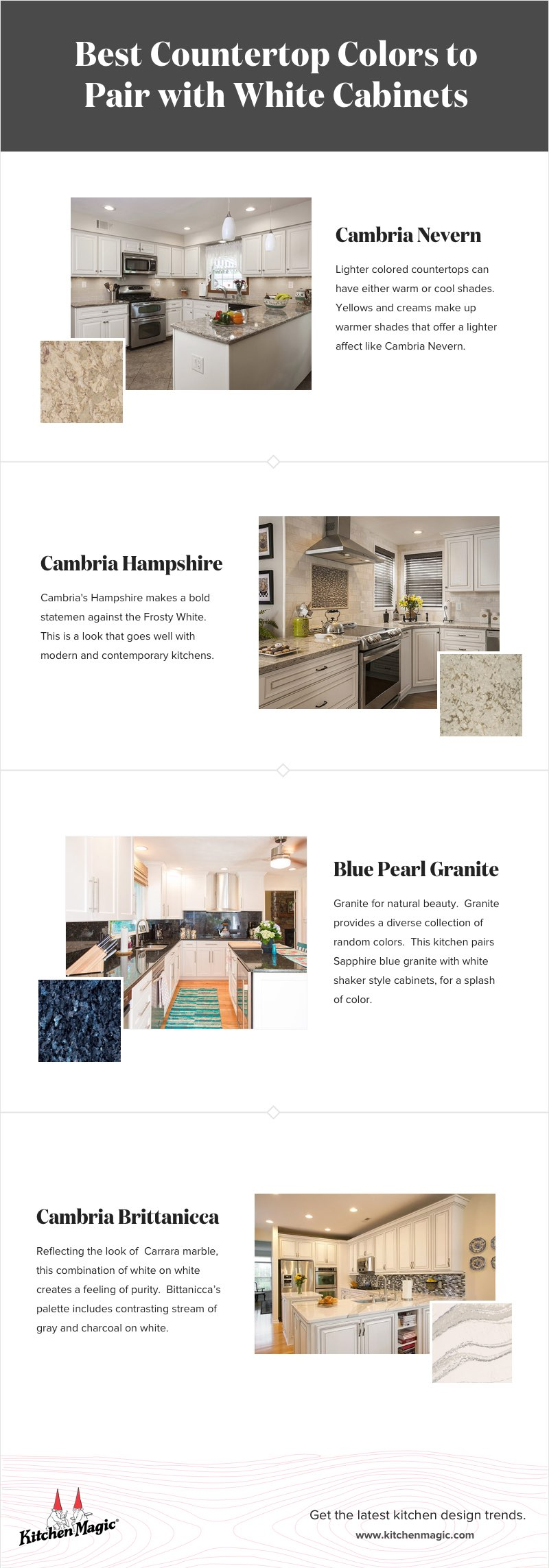 best color countertops with white cabinets  2019 Color Trends