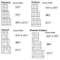Acrylic Drawer Inserts for Kitchen Cabinets - Standard ...