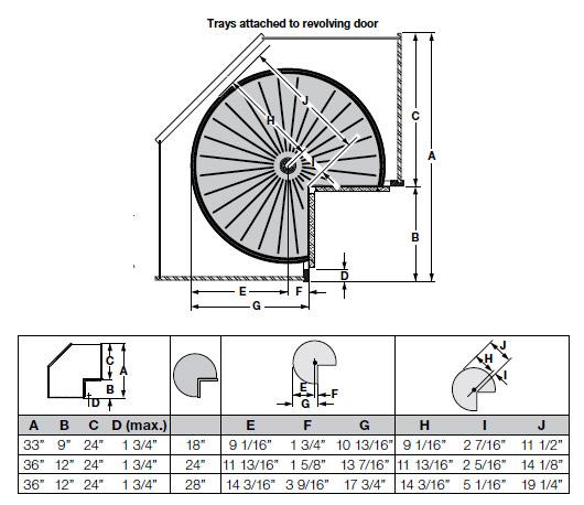 Kraftmaid Cabinet Dimensions