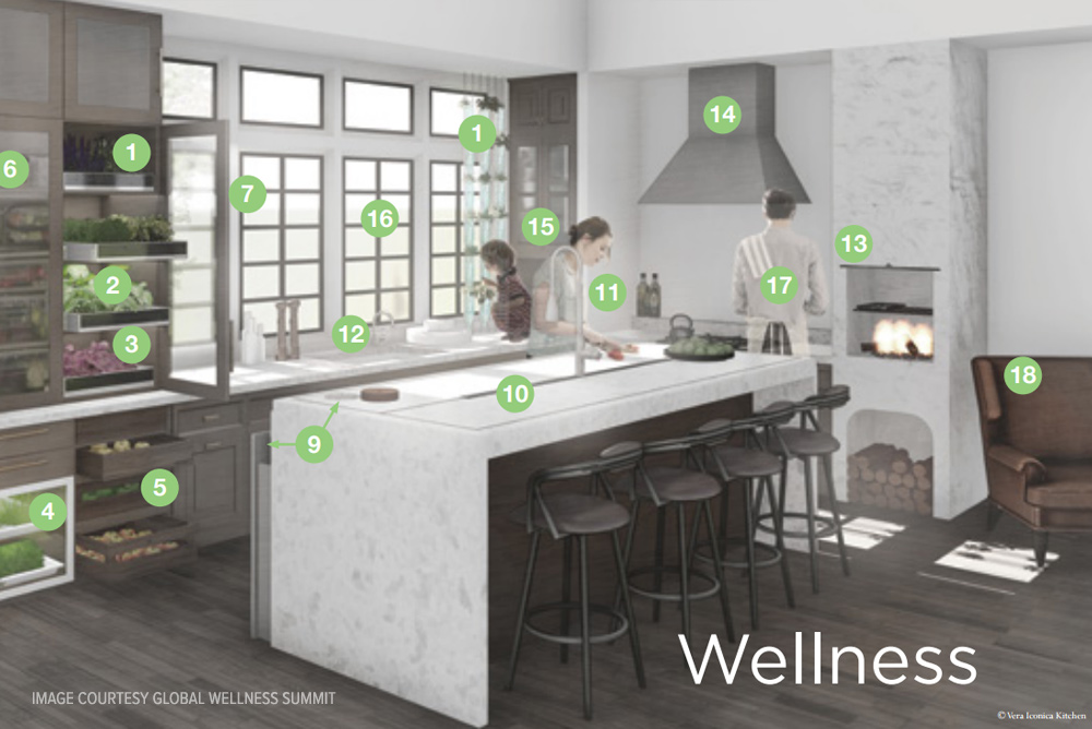 The Wellness Kitchen | KichAnn Style