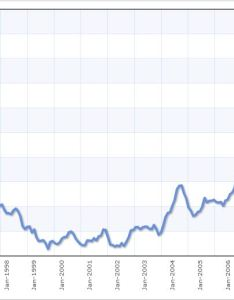 Commodity food price index monthly indexmundi also been there done that kitco commentary rh