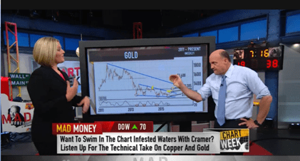 gold hits 5 year