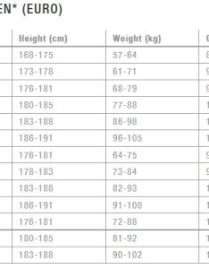 Men   ion wetsuit size chart eu also wetsuits neo top mm long sleeve small black rh kiteboarding