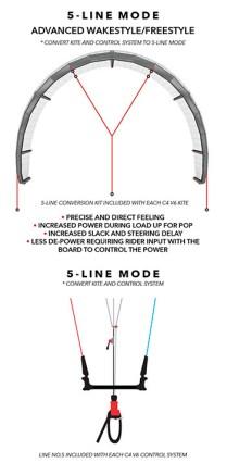 C4-bridle-diagram-3