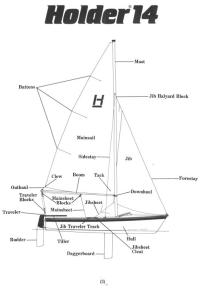 Hobie Holder 14 - Assemby Instructions