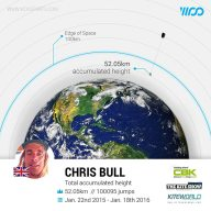 Chris Bull Kiteworld gear tests on Woo
