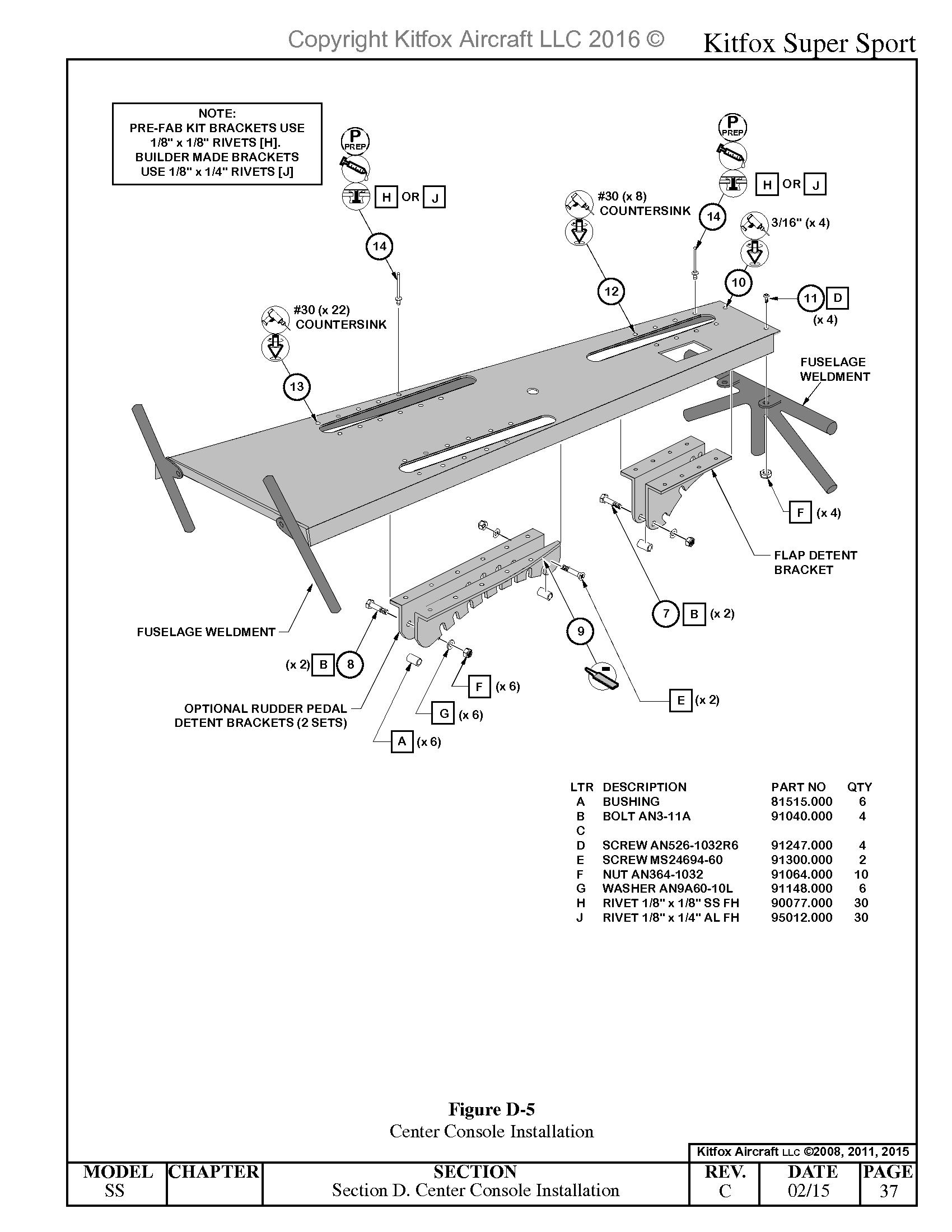 Fuselage Assembly