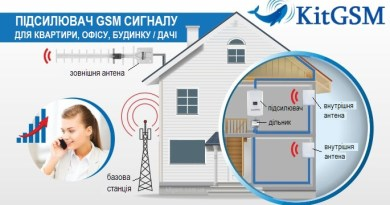 Підсилювач gsm сигналу стільникового зв'язку для квартири, офісу, будинку