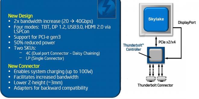 Intel to increase Thunderbolt 3.0's bandwidth to 40Gb/s | KitGuru