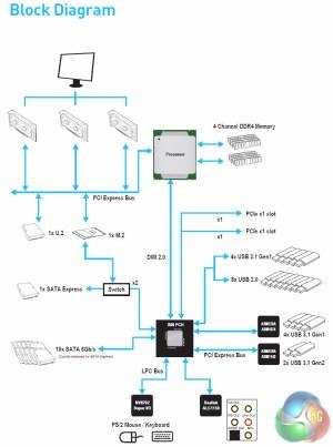 MSI X99A Tomahawk Motherboard Review   KitGuru  Part 3