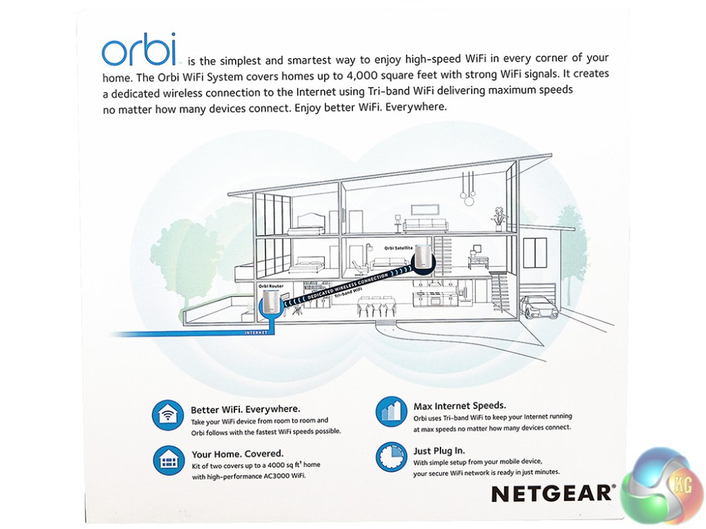 medium resolution of  netgear orbi mesh router review on kitguru box