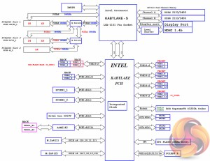 ASUS ROG Maximus IX Apex (Z270) Motherboard Review
