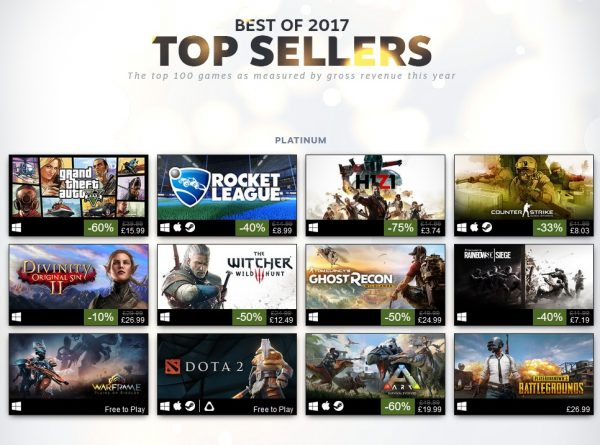 Top sellers e1514893131469 Steam unveils the Best Selling Games 2017   Ghost Recon Wildlands pushed to the last ranking of the Platinum category!