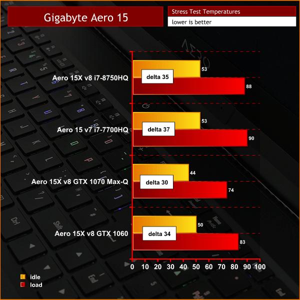 gigabyte aero 15x v8