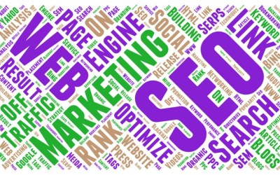 Small Business Guide to Online Advertising