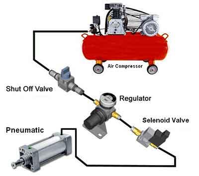 cara-kerja-solenoid-valve.jpg