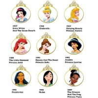 Let's Talk Disney Princesses