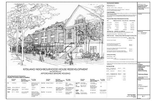 Kitsilano Neighbourhood House Revamp Nears Completion