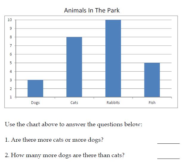 Common Worksheets Bar Graph Worksheets Pdf Preschool and – Blank Bar Graph Worksheet