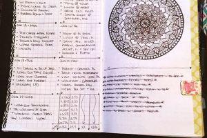 June 11-17 in my Mandala (BuJo) Journal…..