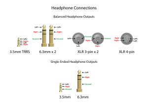 proican headphone connections