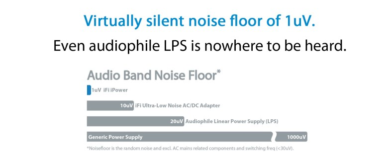ifi ipower 1uv noise floor