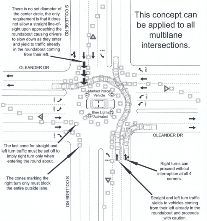 The Story of the Temporary Roundabouts After Hurricane