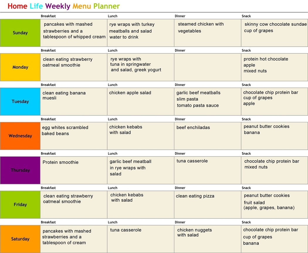 Plan A Healthy Meal Worksheet