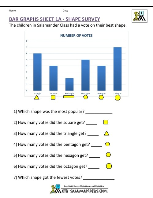 small resolution of 20 Systemic Bar Graph Worksheets   KittyBabyLove.com