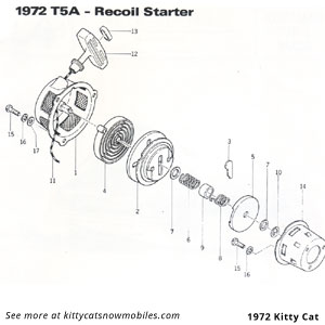 72 Kitty Cat Recoil Parts