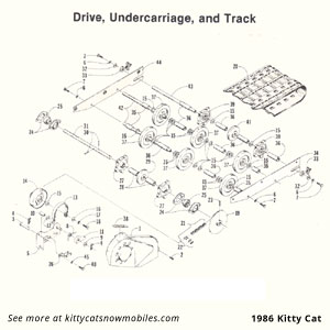 86 Kitty Cat Drive, Undercarriage, and Track Parts