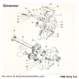86 Kitty Cat Governor Parts
