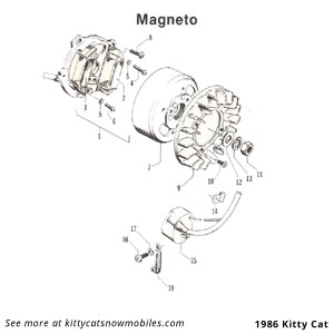 86 Kitty Cat Magneto Parts
