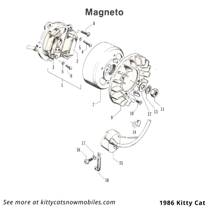 86 Kitty Cat Magneto Parts
