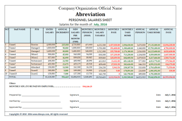 Tanzania Staff Salary Excel Sheet with PAYE and PensionCalculator 2016-2017