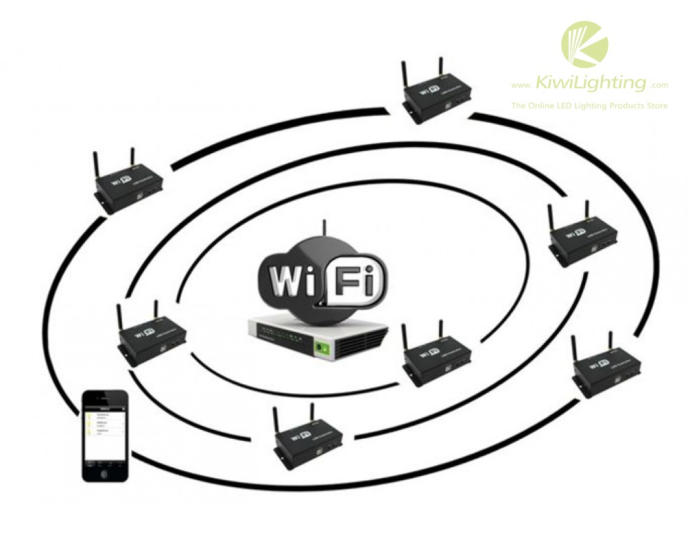 New Led WiFi Controller Led RGB Strip Controller WF400