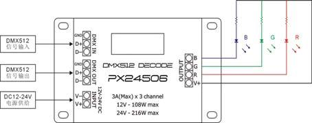 High Power LED Light: PX24506 DMX512/1990 LED Decoder 3