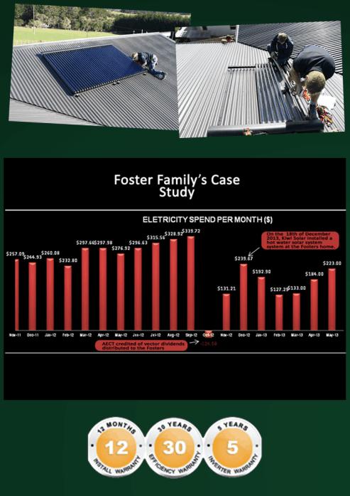 Solar Casestudy