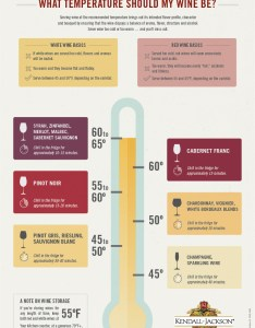 Your comprehensive wine temperature chart also what should my be rh kj