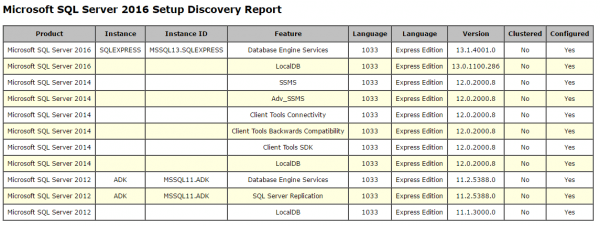 Discovery Report for Microsoft SQL Server 2016 Setup 600x226 - What Version and Edition of SQL Server I am Running on the Server