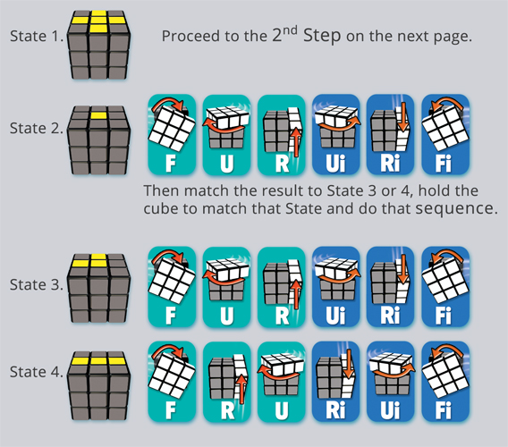 Rubiks Cube Step 4 make a cross - 5-Step to Solve A 3x3 Rubik's Cube