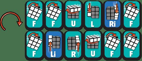 Rubiks Cube Step 5 2 clockwise - 5-Step to Solve A 3x3 Rubik's Cube