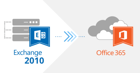 Office 365 Migration - Office 365 Migration